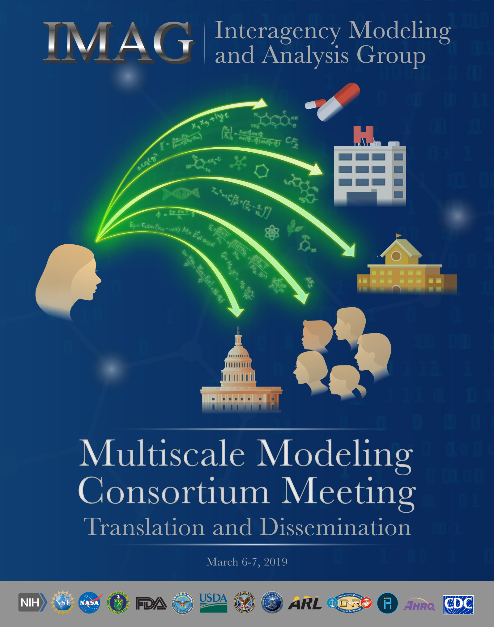 poster of 2019 Multiscale Modeling Consortium Meeting